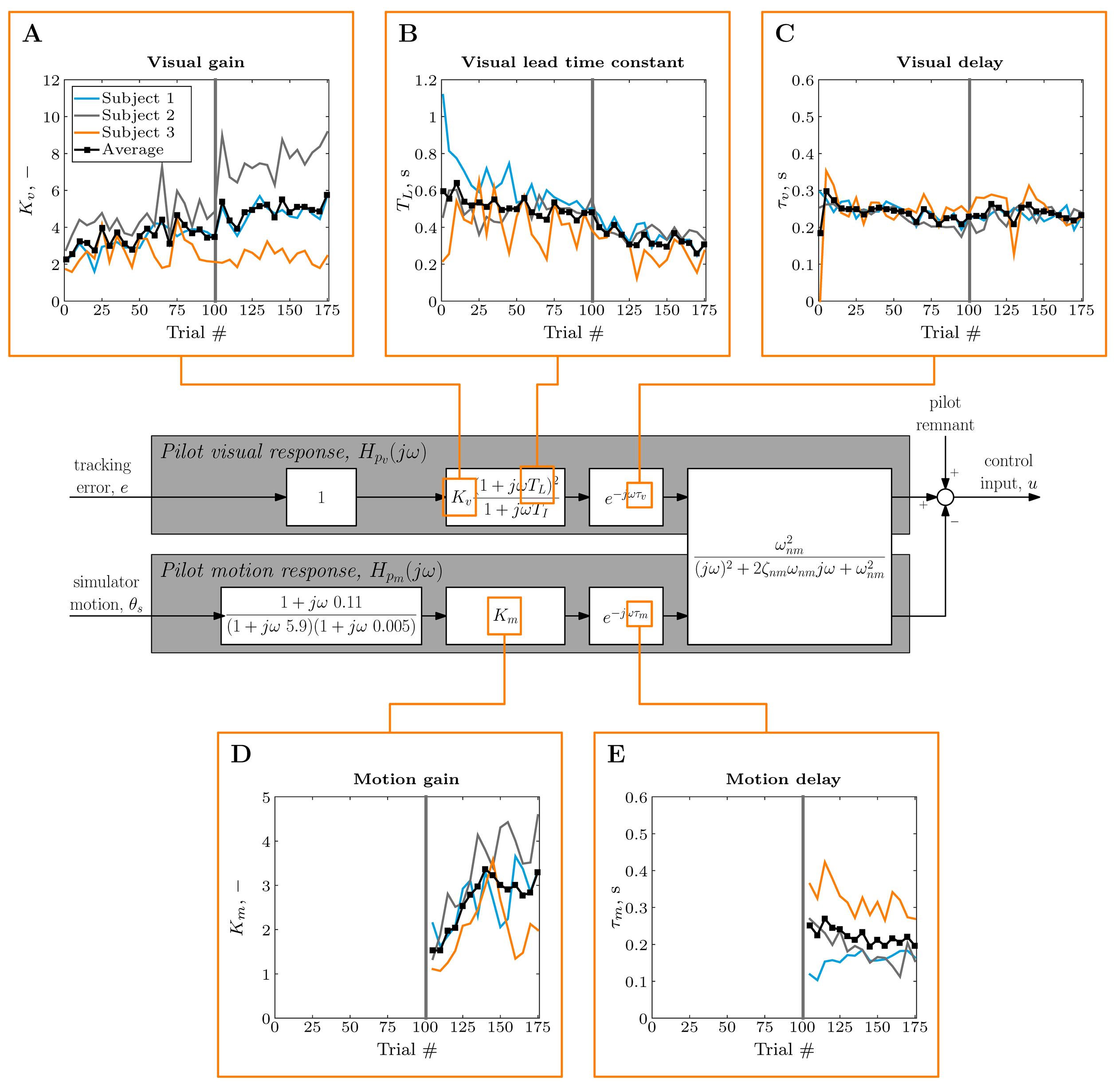 training-data-example